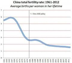 """China Has Abandoned The """"One Child"""" Policy"""
