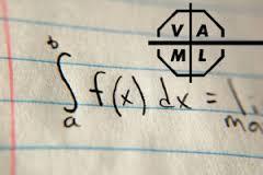 Virginia Mathematics League Contest #3 Results