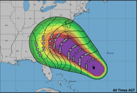Hurricane Florence – We Dodged a Direct Hit